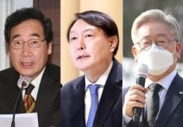 윤석열, 서울서 이낙연·이재명 앞섰다···추미애는 여권 3위