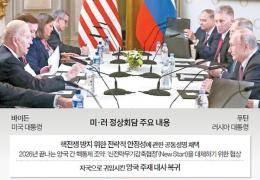 """""""러시아, 中 때문에 찌그러져""""···바이든의 '중·러 갈라치기'"""