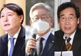 호감도 1위는 尹···비호감 1위 이낙연·이재명 0.6%p차 접전