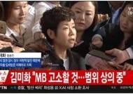"""김미화 검찰 출석 """"MB 고소할 것…방송하차 외에도 여러 피해 있어"""""""