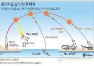 """북 미사일 요격 안하나, 못하나…""""실패 우려에 주저"""""""