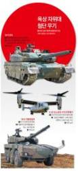 [자위대 집중해부] 전쟁 할 수 있는 일본…핵심은 육자대 13만명