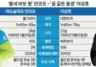 이상호 vs 얀코프, 스노보드 '코브라' 친구의 난