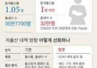 한국 올 출산율 1명 아래로…지구상 유일한 0점대 국가