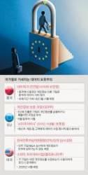 무역 이어 데이터 보호주의 확산 … 손 놓은 한국
