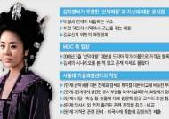 [사건추적] 드라마 '선덕여왕' 표절? 인문학수사대가 가려낸다