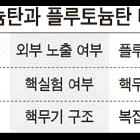 """방북 헤커 소장 """"막 건설된 북 원심분리기 1000개 봤"""
