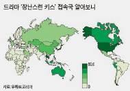 드라마 '장난스런 키스' 특별판 … 유튜브서 조회 수 1000만 넘어