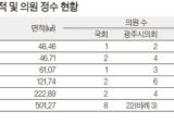 <!HS>광주시<!HE> 구간 경계조정 논의 '솔솔'