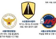 [사회] 소방본부ㆍ군대ㆍ경찰 '통합방위' 만든다