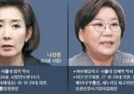 나경원·이혜훈·조윤선…갈수록 날 세우는 '이회창 키즈'