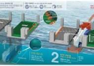 [세월호 인양] 초대형선 인양에 세계 첫 사용…탠덤리프팅 방식은?
