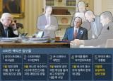 [뉴스분석] '포스트 배넌' 의 백악관, '뉴 트럼프 시대' 열까?