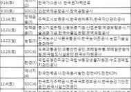 """[단독]정부, 59개 공공기관 첫 합동인재채용 실시...수험생 """"선택권 제한"""" 우려"""