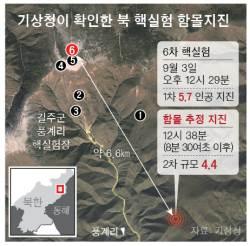 """""""<!HS>북한<!HE> 풍계리 갱도서 추가 <!HS>핵실험<!HE> 땐 산 무너져 방사능 유출 재앙 올 수도"""""""