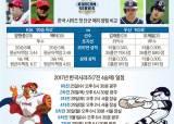 호랑이 20승 듀오 '방패' vs 곰 'KO포' … 야구, 몰라요