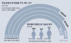 입마개 의무화 … '최시원 특별법' 청와대 청원 하루 800명