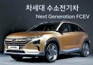 [issue&] 자율주행차·커넥티드카·수소전기차 … 미래형 자동차 개발 가속페달