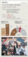 """""""자유! 삼성·SKT"""" … 사드 빗장도 푼 e스포츠"""