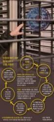 [전영기의 퍼스펙티브] '류경식당 집단 탈주' 공작 정보도 들여다봤다
