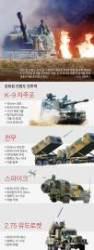 """""""북 포격 무섭지 않았다, 살려고 대응사격"""" 연평도 그 후"""