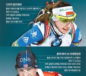 둘이 합쳐 금메달 11개 … 평창을 빛낼 '노·벨 부부'