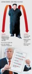 [김민석의 Mr. 밀리터리] 새해 북한의 핵위협·평화공세 두 가지 시나리오