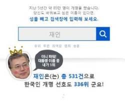 [2018 이름]개명한 한국인이 가장 좋아한 대통령 이름은?