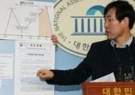 하태경, 정부 '암호화폐 작전세력'으로 드러났다 주장