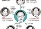다스·특활비 수사, 96년 MB 총선 도운 '종로 인맥' 정조준