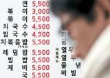 짬뽕 9000원 … 최저임금 오르자 치솟는 한끼 값