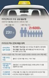 """""""5000원에 즉시 배차"""" … <!HS>카카오택시<!HE>, 요금 인상 논란"""