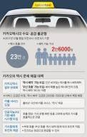 """""""5000원에 즉시 배차"""" … 카카오택시, 요금 인상 논란"""