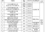 아모레퍼시픽 일부 제품서 중금속 '안티몬' 초과 검출