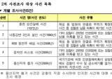 용산참사·정연주 배임·장자연리스트, 재조사 결정