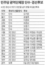 민주당, 오거돈·김경수·송철호 후보 단수 추천