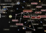 [논설위원이 간다]로펌 간 한국 첫 AI 변호사···검사도 놓친 분석 '단 20초'