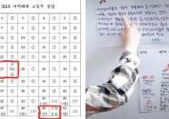 """정보올림피아드 무더기 출제 오류…과기부 """"전원 구제 방침"""""""