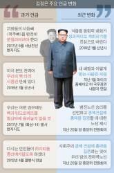 잔혹한 지도자, 유연한 승부사 … 김정은의 두 얼굴