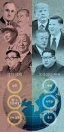 [박명림의 퍼스펙티브] 북한 제재는 유지하고 체제는 보장해줘야 한다
