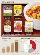 즉석밥·컵밥 위협하는 '냉동밥' 더 맛있는 이유 있다?