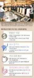 '라떼 한잔=北노동자 연봉' 김일성대 앞 커피숍만 8개