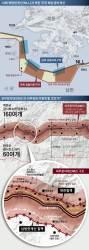 [김민석의 Mr. 밀리터리] 남북 NLL·DMZ 협상 '오사카 성 함락'의 교훈 되새겨야