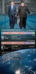 [전영기의 퍼스펙티브] 북한의 심장을 한국형 원전이 뛰게 할 때 진짜 평화 온다