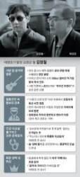 """""""北 비운의 왕세자 김정철, '마이웨이' 부르며 눈물"""""""