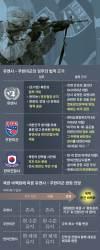 [김민석의 Mr. 밀리터리] 북 비핵화·체제보장 빅딜해도 주한미군은 별개다