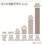 [현장에서]국민기업 포스코의 '깜깜이' 회장 선출