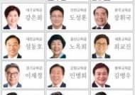 [6·13 교육감 선거]약발 안 통한 보수진영 후보 단일화