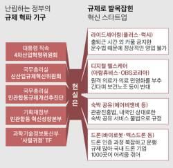 '규제 철폐' 간판만 걸고 손놓은 정부…카풀ㆍ<!HS>핀테크<!HE> 등 혁신 스타트업 수난사