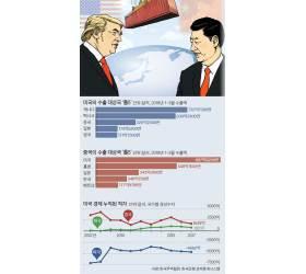[<!HS>틴틴<!HE> <!HS>경제<!HE>] 미국은 왜 중국과 무역 전쟁을 하나요